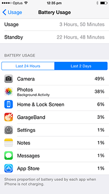 Screen shot from iPhone 6 showing battery use by app